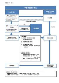 福島県相双地方交通費等助成事業フロー.jpg